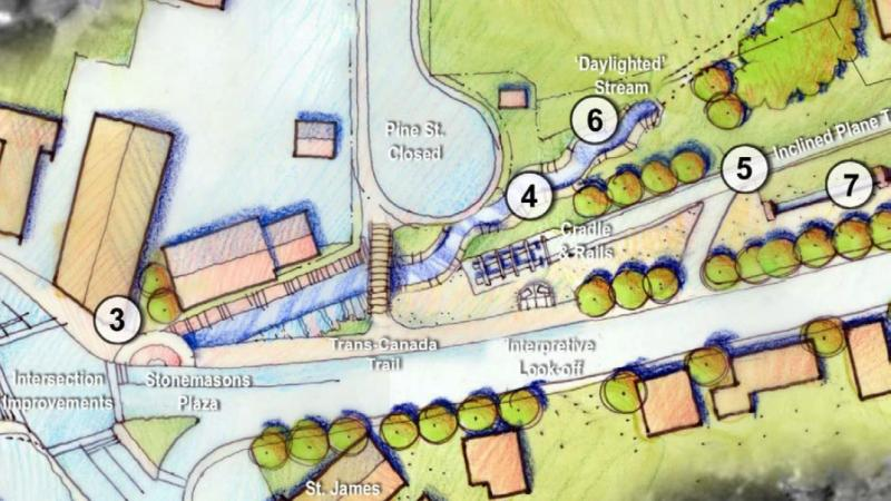 Canal Greenway Phase II: Coordinated Open Space Development Plan